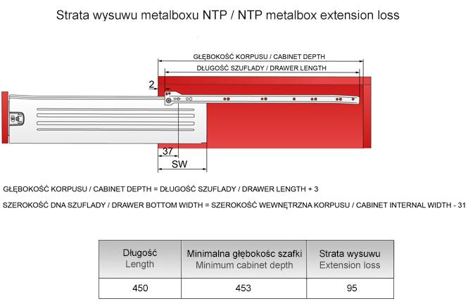 Strata wysuwu metalboxu H=118 L=450mm