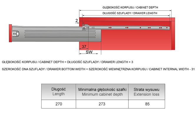 Strata wysuwu metalboxu H=86 L=270mm