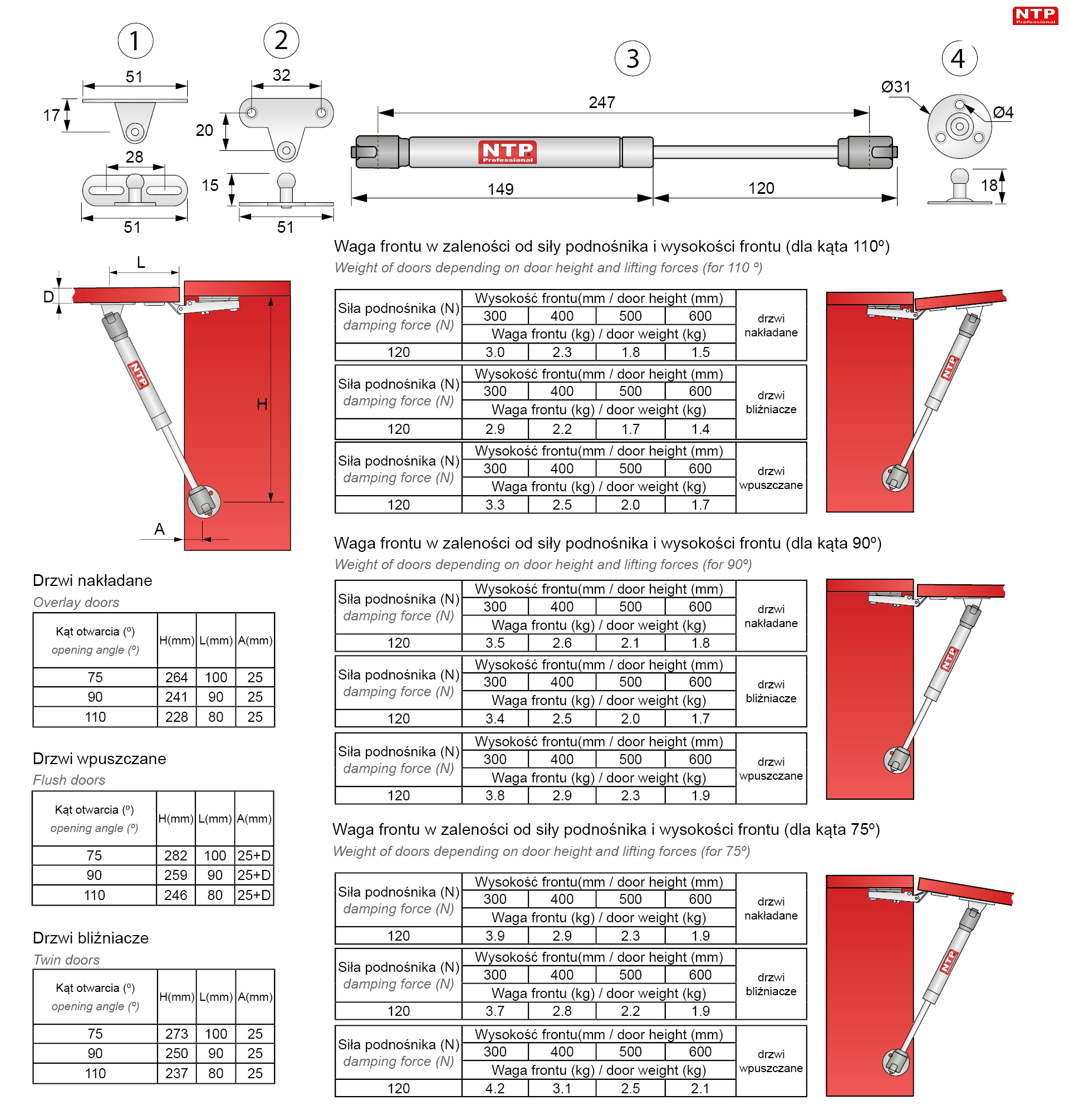 podnośniki gazowe 250mm rysunki techniczne