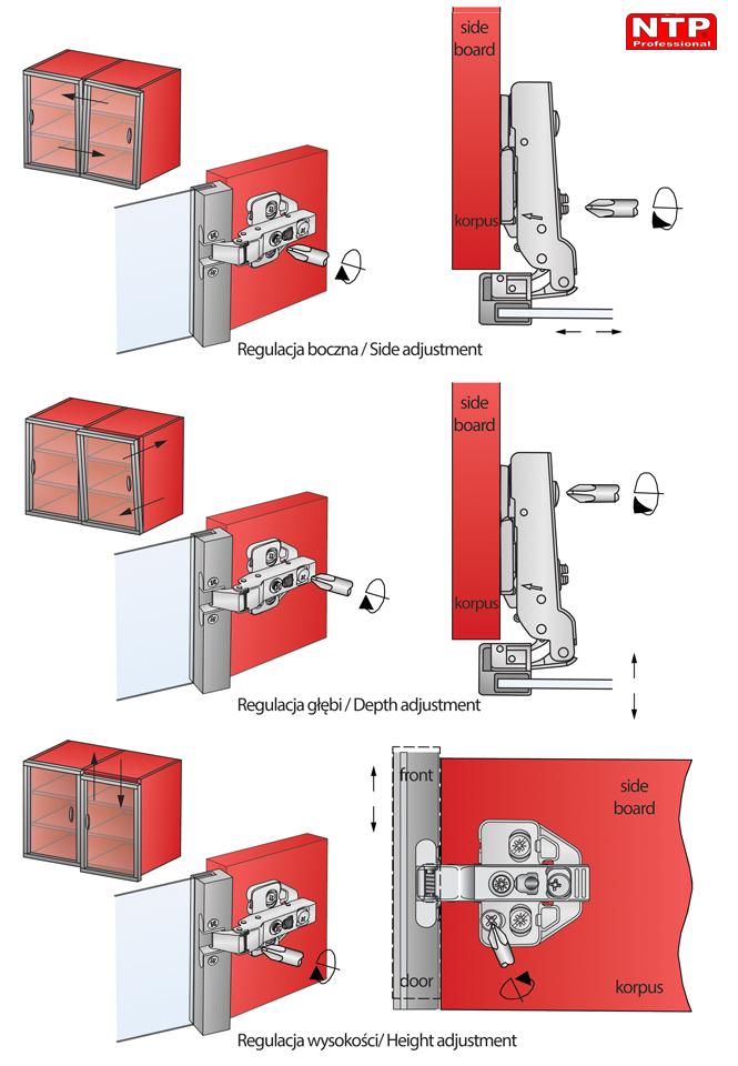 Regulacja zawiasu ZACS22R-H0R-1Z