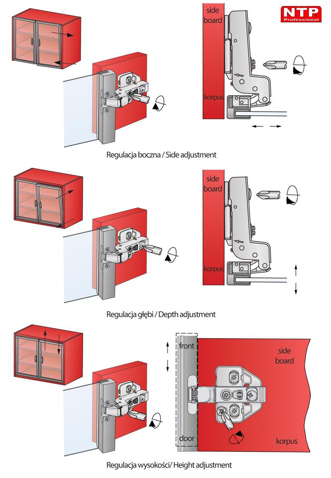 Regulacja zawiasu ZACS23R-H0R-1Z
