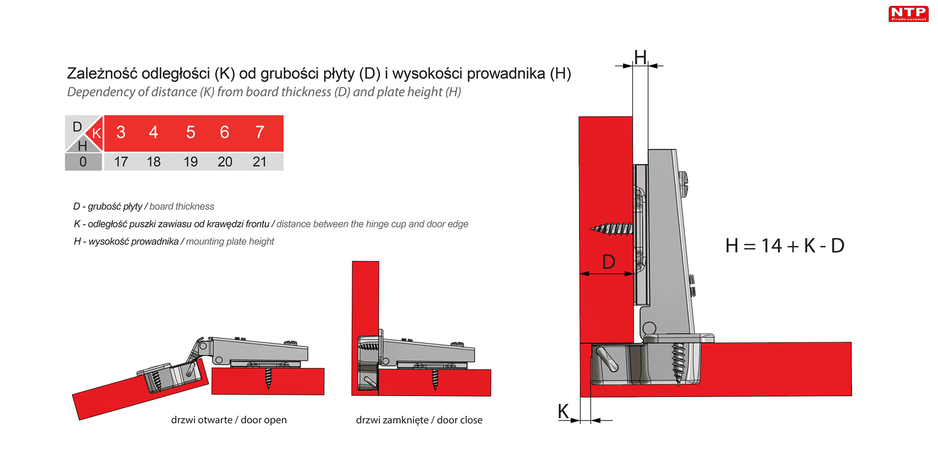 Zawias fi35mm do drzwi nakładanych z prowadnikiem H=2 rysunki techniczne