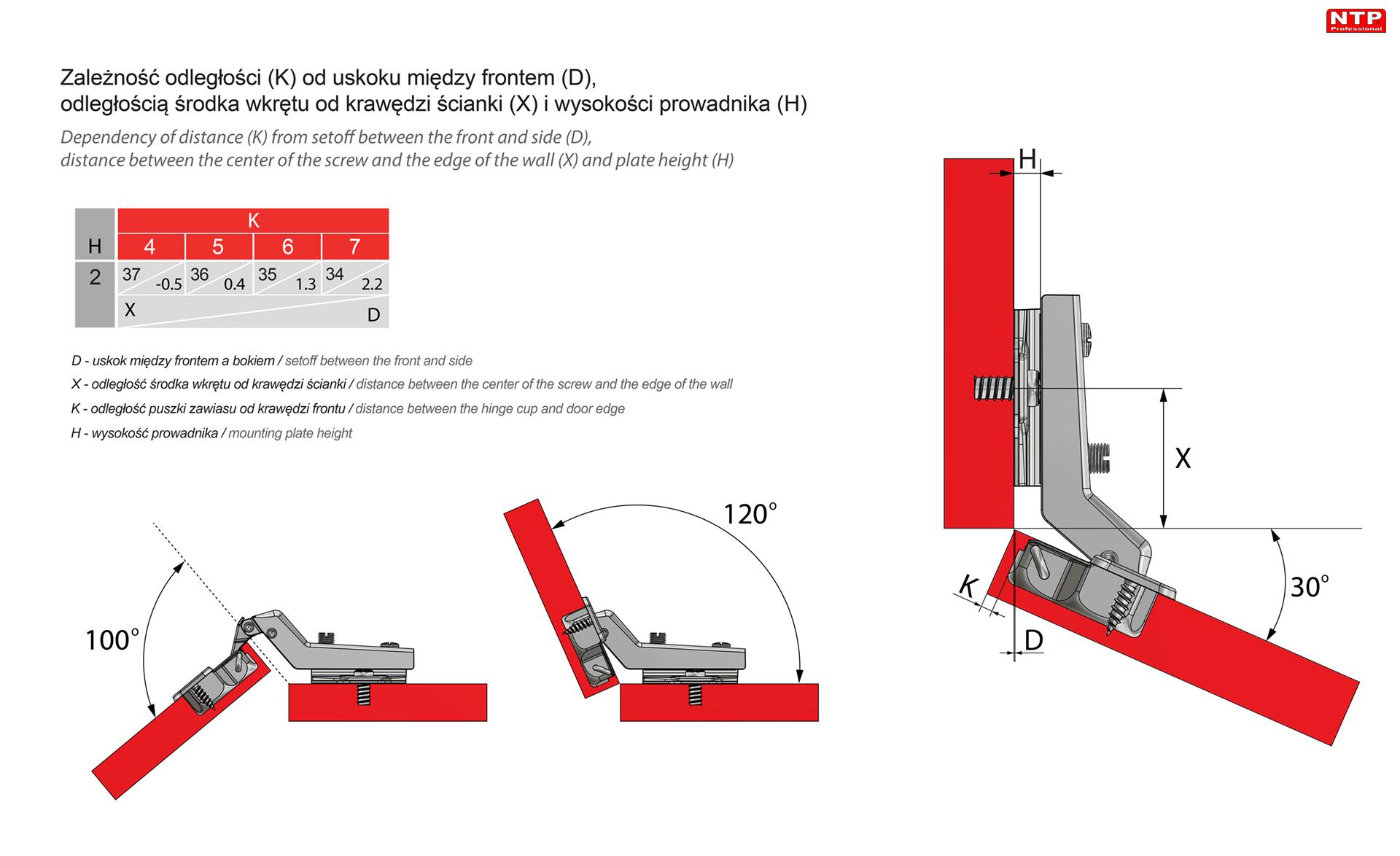 Zawias fi35mm do drzwi narożnych z prowadnikiem H=2 rysunki techniczne
