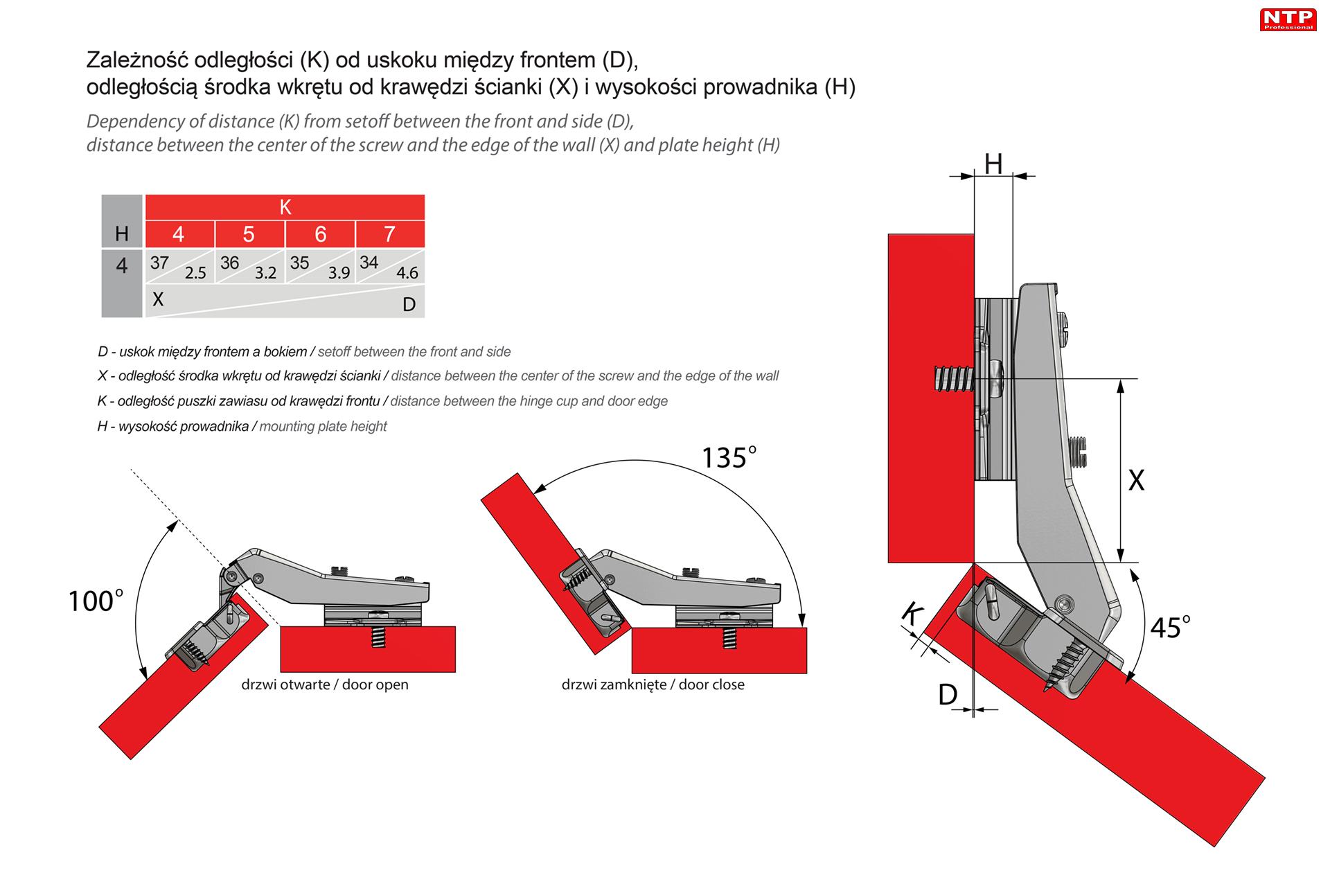 Zawias fi35mm do drzwi narożnych z prowadnikiem H=4 z euro rysunki techniczne