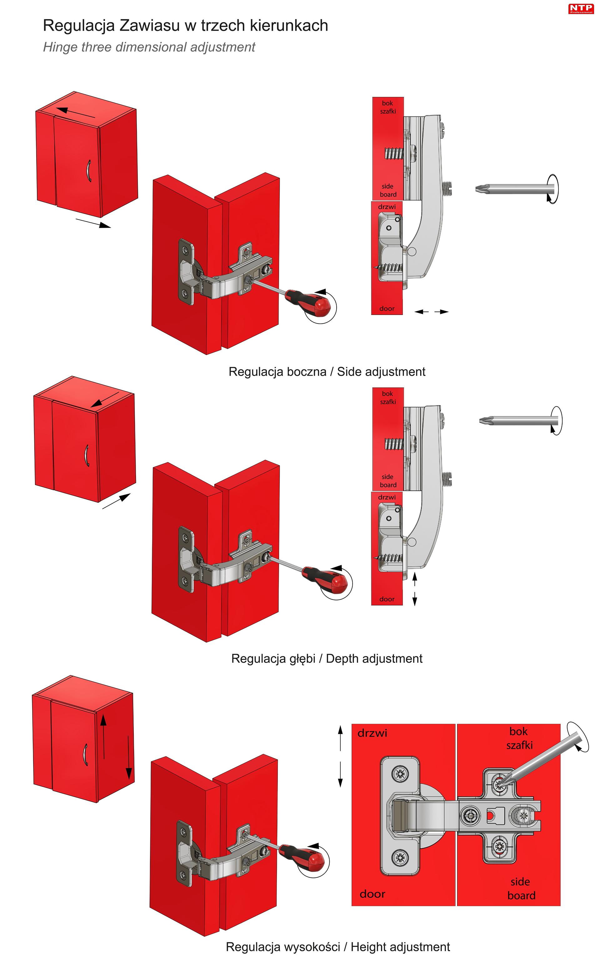 Zawias fi35mm do drzwi równoległych z prowadnikiem H=4 z euro rysunki techniczne