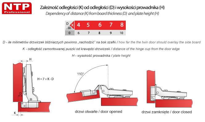 Zawias clip-on Ø35mm do drzwi bliźniaczych rysunki techniczne