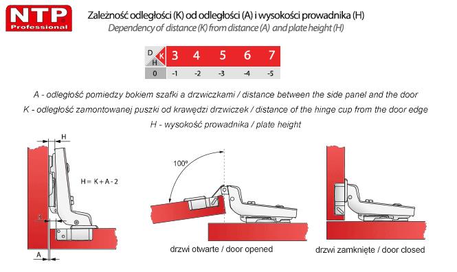 Zawias hydrauliczny Ø35mm do drzwi wpuszczanych Clip-on rysunki techniczne
