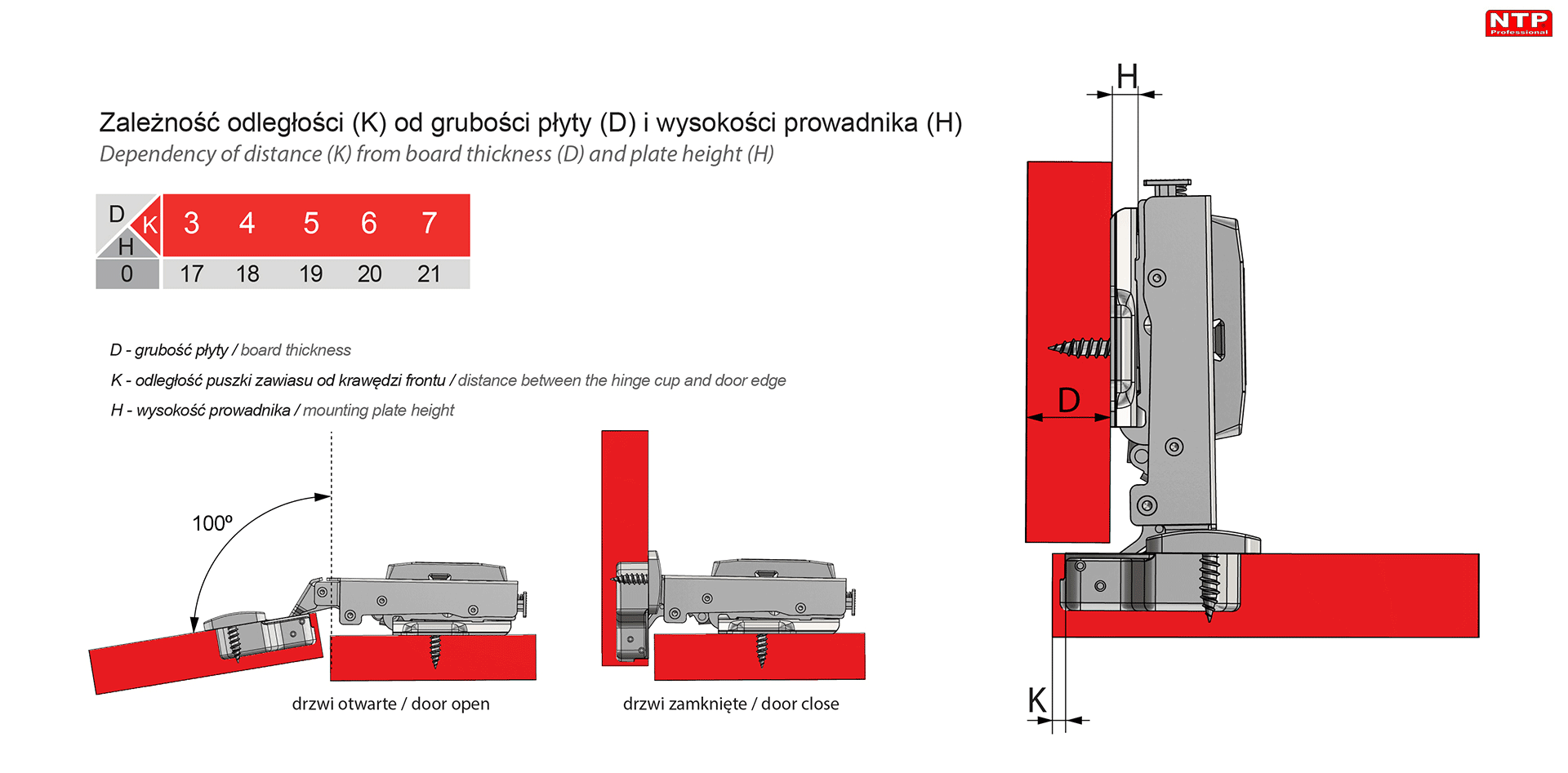 Zawias fi35mm do drzwi nakładanych z prowadnikiem H=0 rysunki techniczne