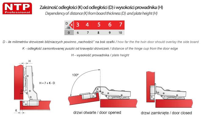 czZawias hydrauliczny Ø35mm do drzwi bliźniaych Clip-on rysunki techniczne