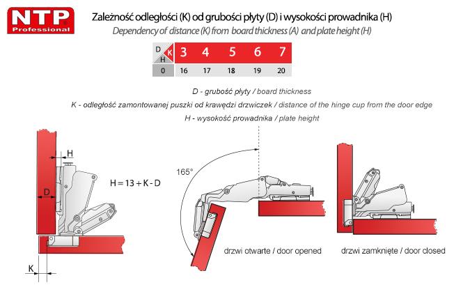 Zawias hydrauliczny Ø35mm +165º z prowadnikiem H=0 Clip-on rysunki techniczne