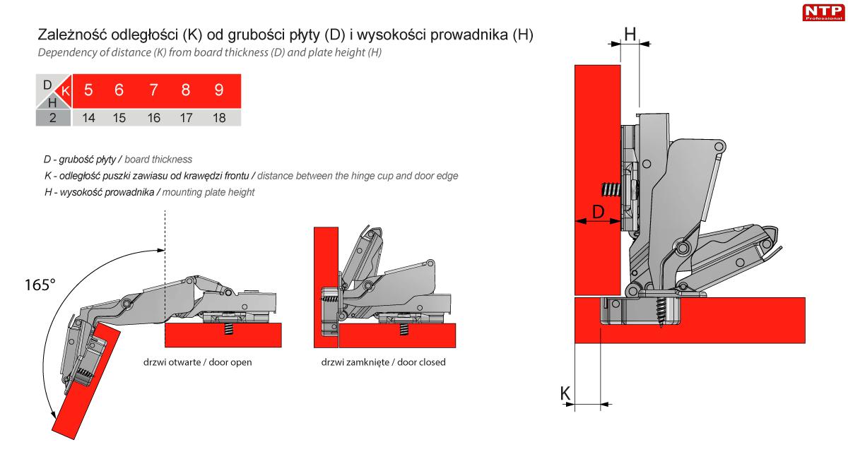Zawias fi35mm do drzwi nakładanych z prowadnikiem H=2 z euro rysunki techniczne