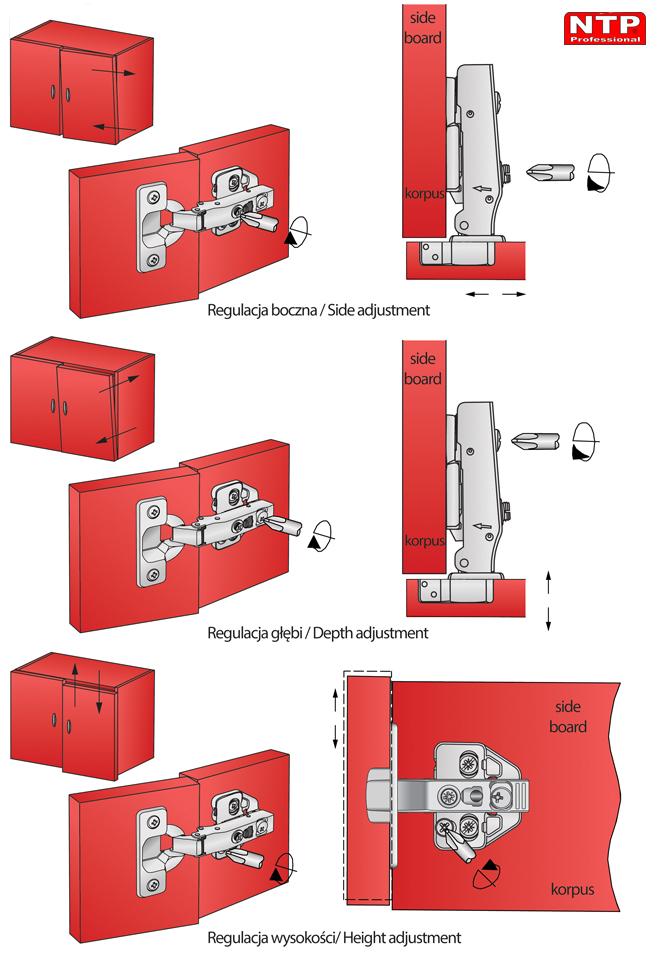 Regulacja zawiasu ZPCT21R-H0R-2Z