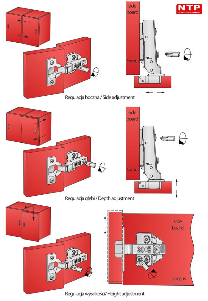 Regulacja zawiasów ZPCT22R-H0R-2Z