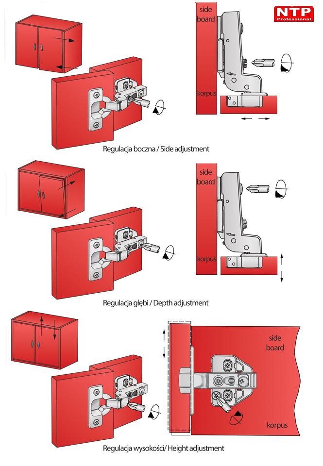 Regulacja zawiasu ZPCT23R-H0R-2Z