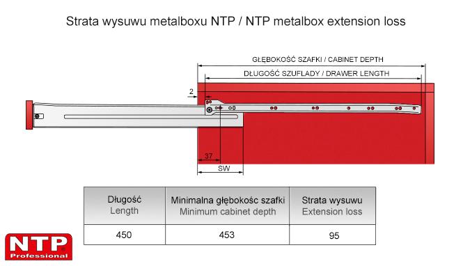 Strata wusuwu metalboxu L-450